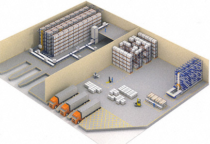 Warehouse design and layout 6 basic factors for Warehouse racking layout software free
