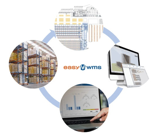 Easy WMS will run operations at the Exphar warehouse in Belgium